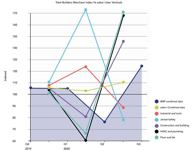 BMF-graphs2