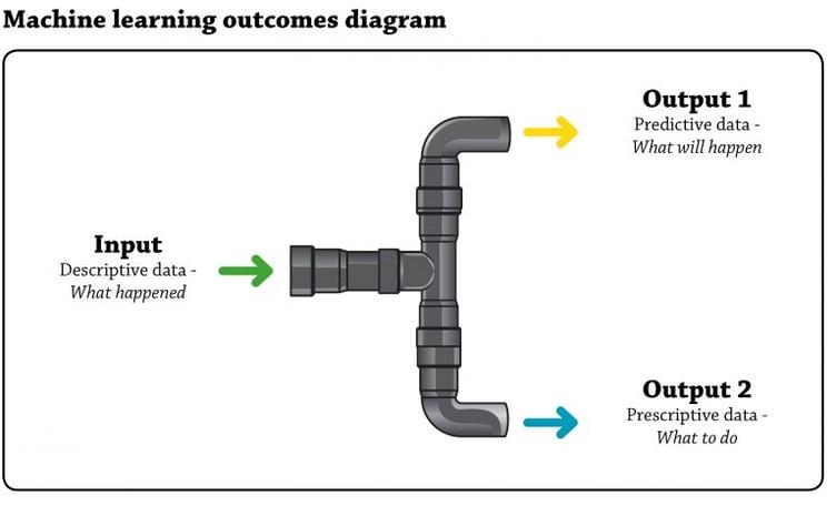 machine-learning-diagram-1-768x466