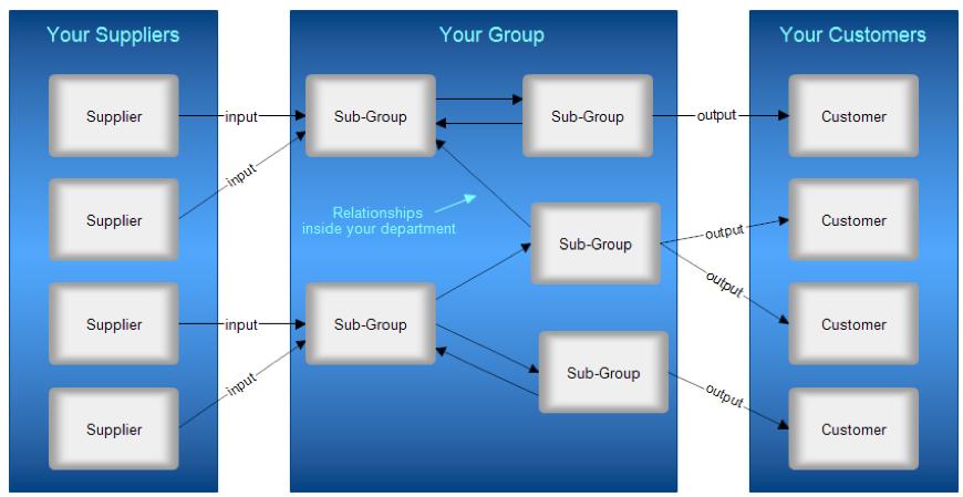 multi direction diagram