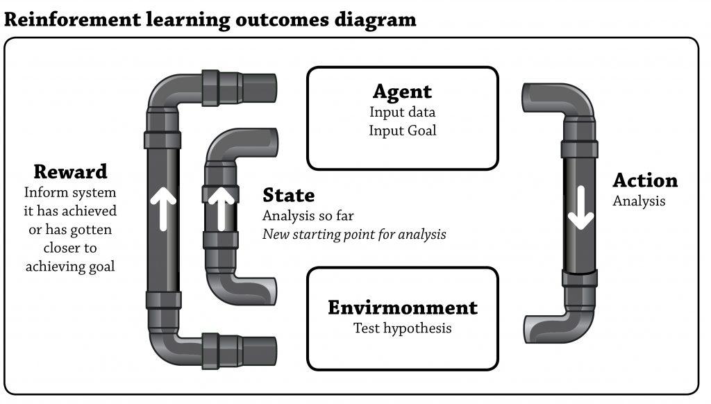 reinforcement-learning-diagram-1-1024x582