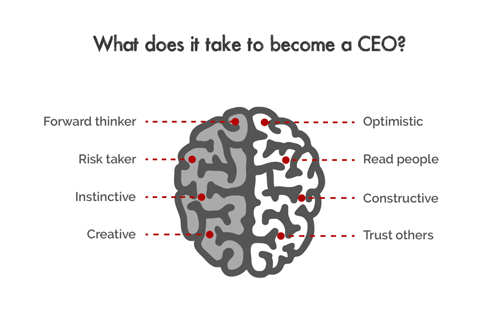 ceo-stats-3