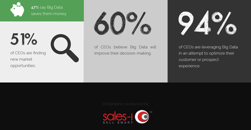 ceo-stats-5