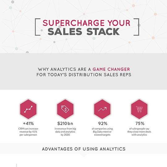 sales-stack-1