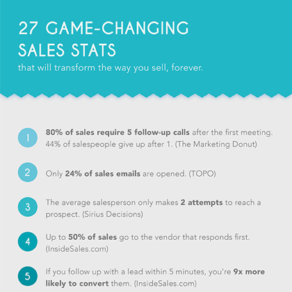 sales-stats-1