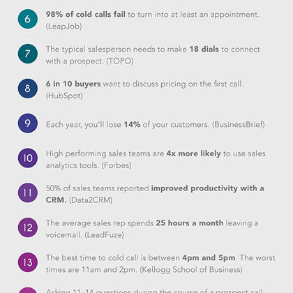 sales-stats-2