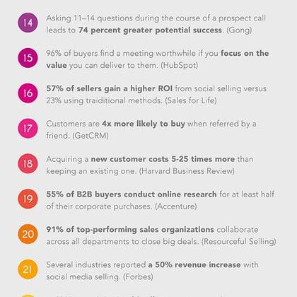 sales-stats-3-1