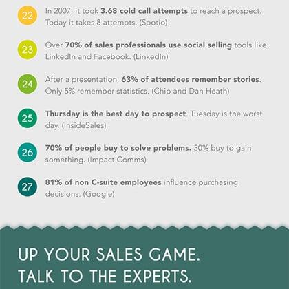 sales-stats-4