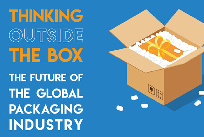 Thinking outside the box: The future of the global packaging industry.